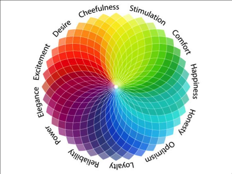استفاده از رنگ ها در سایت